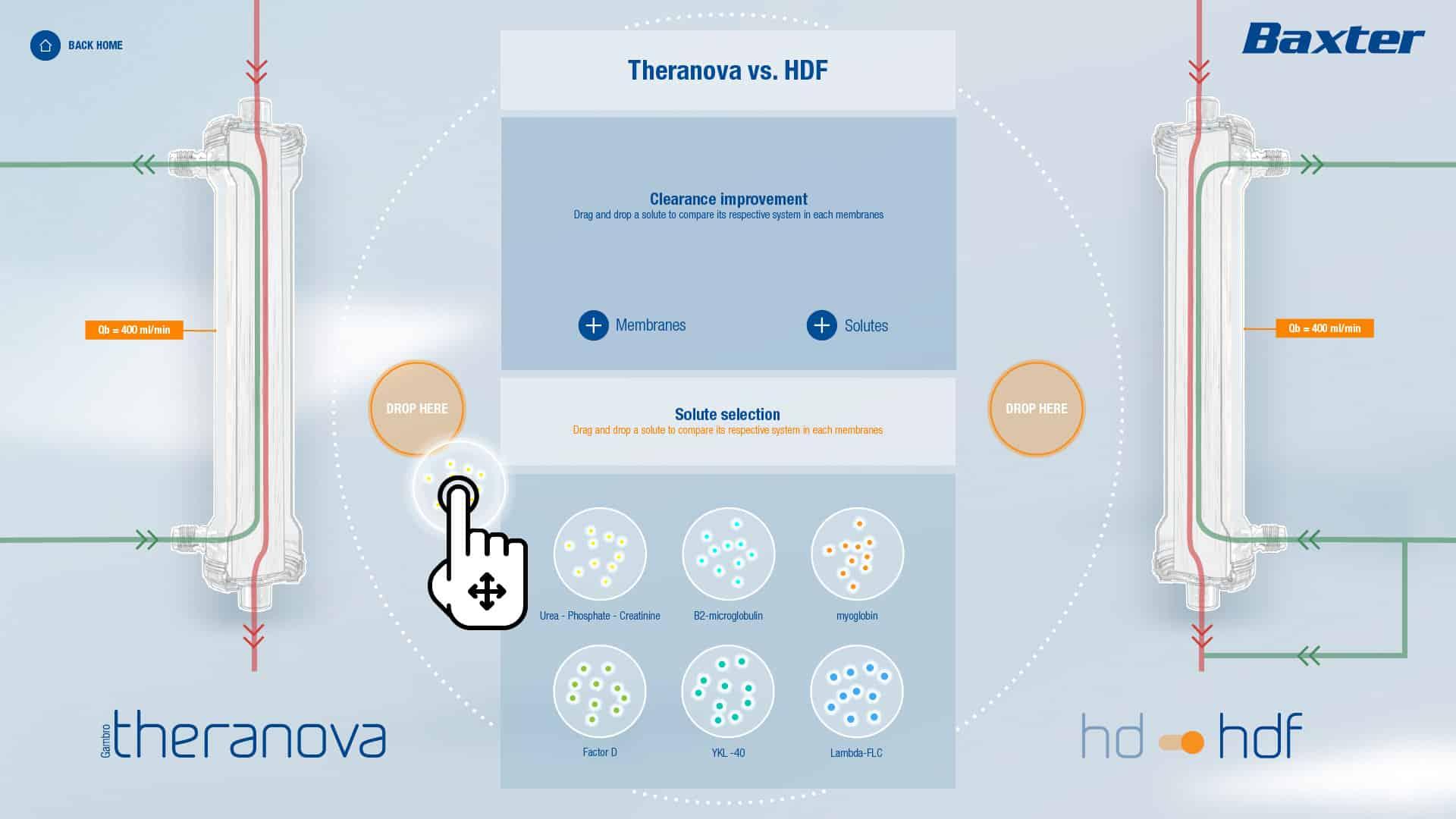 Theranova interactive wall