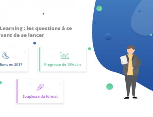 Infographie : e-Learning : Les questions à se poser avant de se lancer